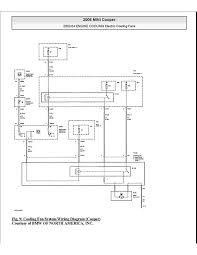 mini cooper clubman horn wiring diagram mini cooper free wiring