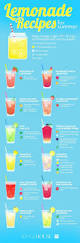 best 25 lemonade 5 ideas on pinterest strawberry lemonade punch
