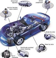car suspension repair car repair specialist auto electrician mobile electronics limp