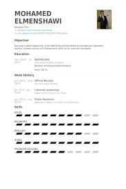 Resume Sample 2014 by Official Resume Samples Visualcv Resume Samples Database