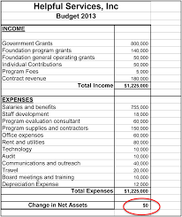 not for profit business plan template business plan cmerge