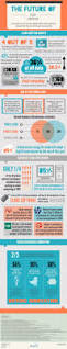 117 best cloud images on pinterest big data cloud computing and