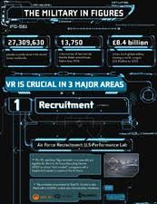virtual reality vr military 4k wallpapers virtual reality in use inside the us military infographic
