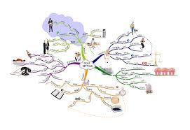Setting Smart Goals Worksheet Principle Of Effective Goal Setting Imindmap Mind Mapping