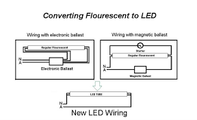 28 wiring diagram for fluro lights electrical wiring