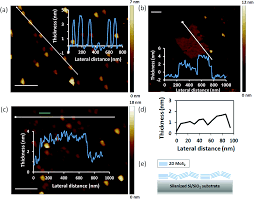 enhanced quantum efficiency from a mosaic of two dimensional mos 2
