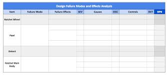 how to conduct a failure modes and effects analysis fictiv