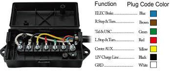 ford 7 pole trailer wiring diagram wiring diagram