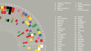 what different colors mean infographic on what colors mean in different cultures neatorama