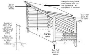 bibit source free access plans for 10x16 shed