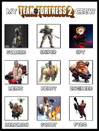 Team Fortress 2 Memes - my team fortress 2 crew meme template by benoski by