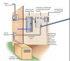 wiring diagram generac 200 automatic transfer switch wiring