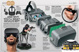 get the latest on hololens and oculus rift with gadget magazine 1
