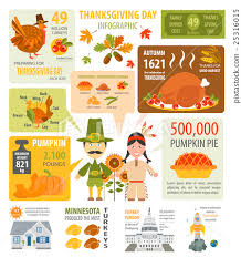thanksgiving day interesting facts in infographic stock