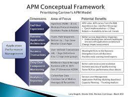application performance management wikipedia