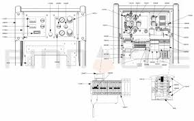 electrical control panel reactor a 20 entry level systems