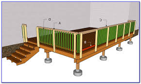 Deck Railing Planter Box Plans by Deck Railing Planter Box Plans Decks Home Decorating Ideas