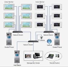 intercom systems residential home commercial intercom