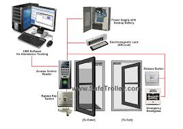 office door access control system with electromagnetic em lock