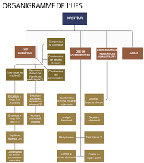 bureau des hypoth鑷ues de bureau des hypoth鑷ues de 28 images besoin de conseils pour
