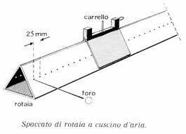 carrello a cuscino d il moto uniformemente accelerato applicato su un carrello su una