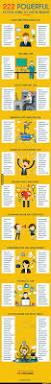 resume action words yale best 25 harvard ideas on pinterest harvard uni college study