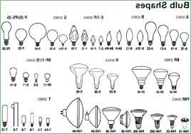 led vs halogen flood lights halogen indoor flood lights lighting light bulb sizes best with