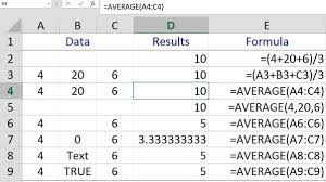 finding the average value with excel u0027s average function
