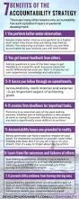 What Are Some Good Career Objectives Best 10 Career Goals Ideas On Pinterest Career Development