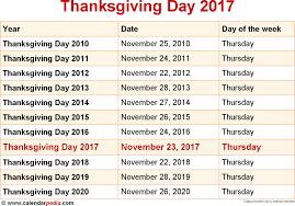 thanksgiving when is thanksgiving day dates of phenomenal origin
