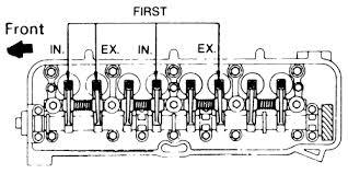 repair guides valve lash adjustment autozone com