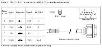 diagrams 450320 rs232 wiring schematic u2013 rs 232 cable wiring