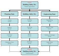 electrical drawing for permit u2013 the wiring diagram u2013 readingrat net