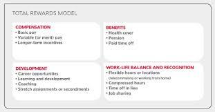 key trend in compensation u0026 benefits adoption of a total rewards