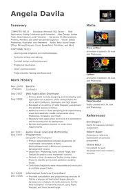 Cvs Resume Example by Barista Resume Samples Visualcv Resume Samples Database