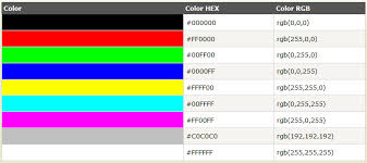 understanding and working with website colors advisor web marketing