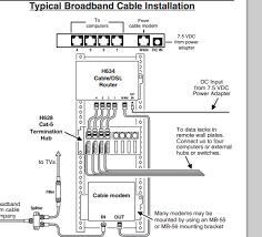 ethernet data hub setup for a structured wiring panel super user