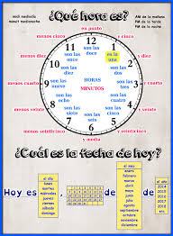 spanish ks3 resources and ideas for language teachers