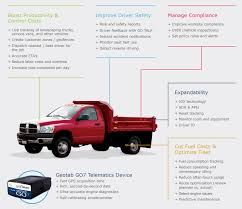 Landscaping Lawn Care by Landscaping U0026 Lawn Care Gps Fleet Management Gofleet