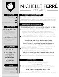Resume Template Editable Resume Template Editable By Pocketful Of Primary Tpt