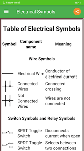 electrical symbols for android free download and software
