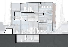 Columbia University Campus Map Master Of Architecture Columbia Gsapp