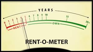 Home Affordability Calculator by Rent Vs Buy Calculator Is Home Ownership Right For You