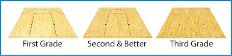 purchasing a hardwood athletic floor maple grade horner flooring