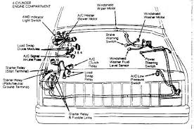 2000 jeep grand cherokee engine diagram wiring diagram simonand