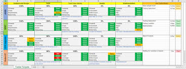 Capacity Planning Excel Template Free Project Tracking Excel Template Project Tracking