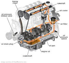 honda crv transmission replacement cost honda cr v and filter change cost estimate