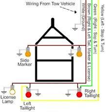 wiring diagram car trailer lights the wiring diagram