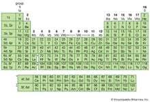 los alamos periodic table periodic table of the elements definition groups britannica com