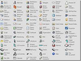 Microsoft Office Help Desk Office U2013 Nogeekleftbehind Com